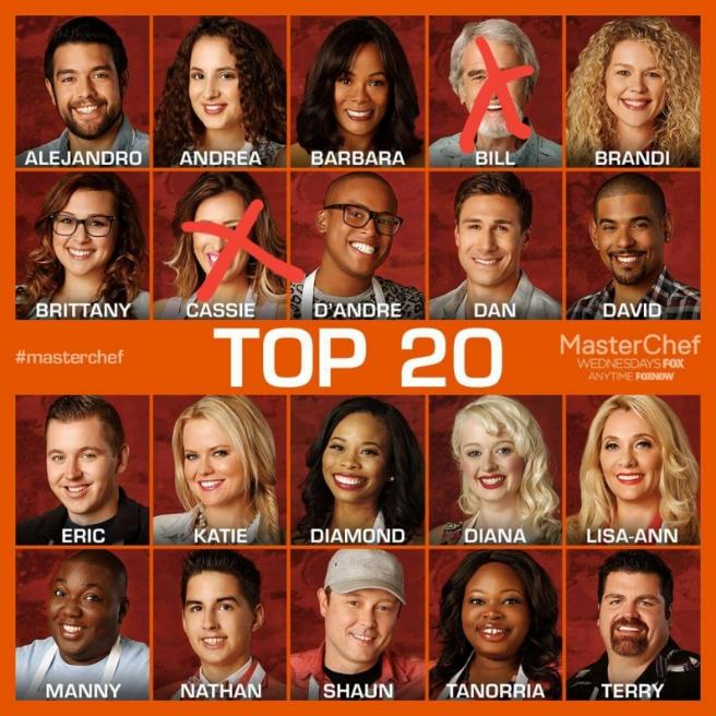 Top Ten Worst Hell S Kitchen Contestants